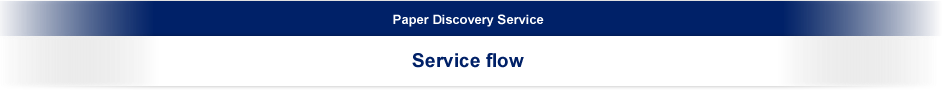 Paper Discovery Service Service flow